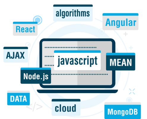 software development training